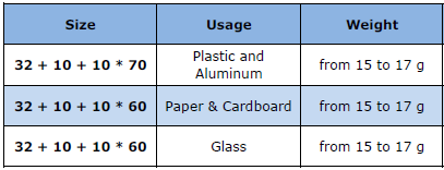Recycling Bags Size